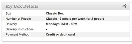 Hello Fresh delivery dates