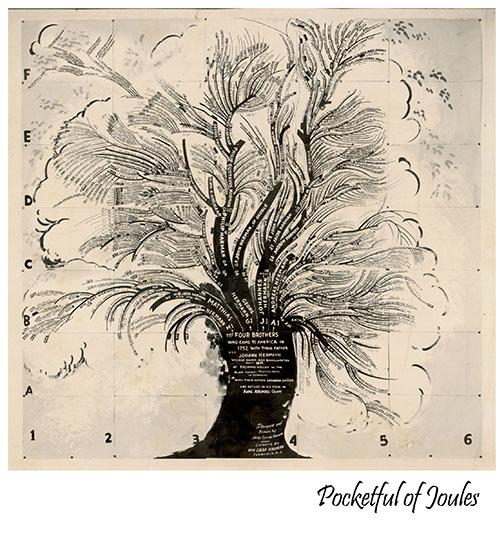 Family tree 1 - for blog