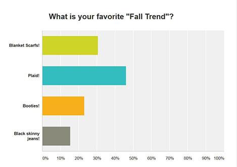 fall-trend